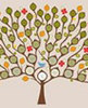 Icon of the event Basic Genealogy and Family History